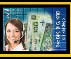 Kredyty bankowe oraz pożyczki pozabankowe